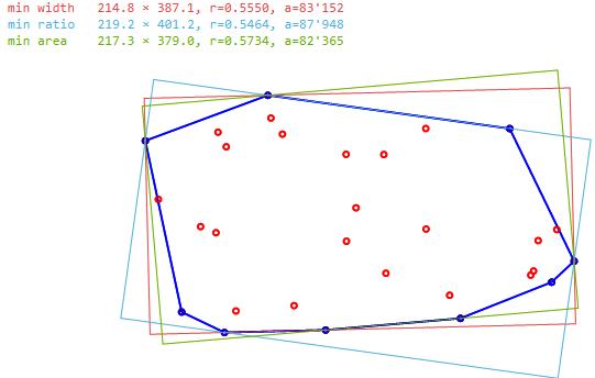 CySoft.Geometry